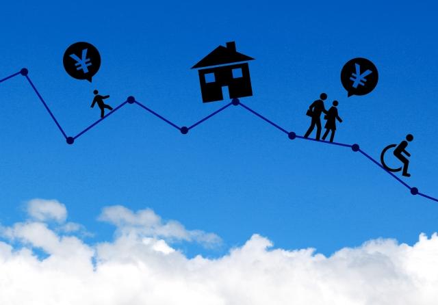 不動産株や不動産投資信託の下落
